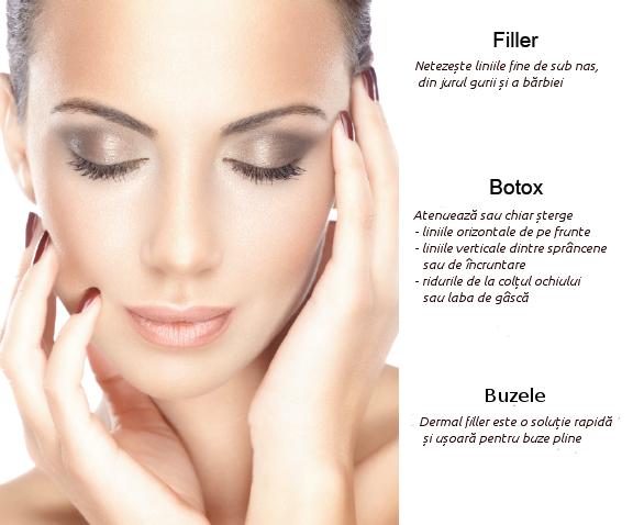 Botox: Artă și știință
