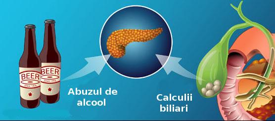 Din ce cauză apare pancreatita acută? (II)