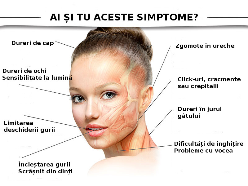 Articulația Temporo-Mandibulară